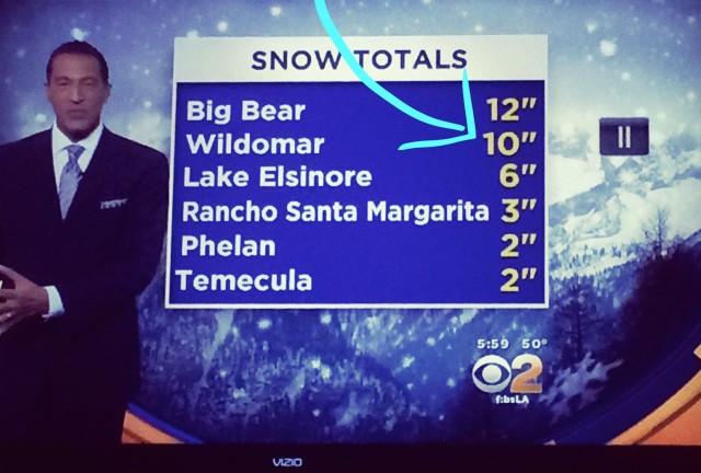 Wildomar Snow statistics - Simple Sojourns