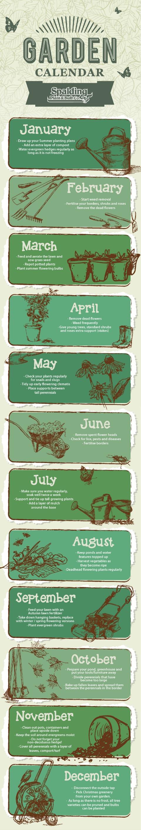 Spalding Garden Calendar